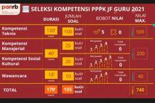 Passing Grade PPPK 2021 Melambung, Bu Titi Syok, Waswas, Sedih - JPNN.com