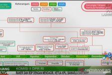 Ini Alasan KPU Usulkan Pilkada Serentak 2024 Digelar 27 November - JPNN.com