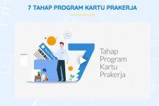 Pemanfaatan KUR untuk Alumni Pra Kerja Berdampak Positif - JPNN.com