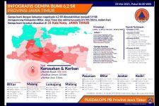 Hari ini Ujian, BPBD Jawa Timur Bangun Sekolah Darurat di Malang - JPNN.com Jatim