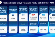 Himbara Pastikan Transaksi di ATM Link Bisa Gratis dan Lebih Murah, Begini Caranya - JPNN.com