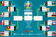 Jadwal Perempat Final EURO 2020 dan Daftar Juara Eropa Sejak 1960 - JPNN.com