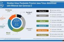 Dalam 10 Tahun Terakhir, Penduduk Jawa Timur Bertambah 3,19 Juta Jiwa - JPNN.com Jatim