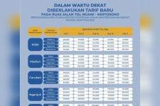 Besok Tarif Tol Ngawi-Kertosono Naik Jadi .. - JPNN.com Jatim