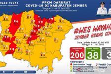 Jember Catat Rekor Baru Kasus Covid-19 Tembus 200 Orang Per Hari - JPNN.com Jatim