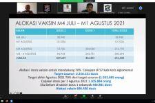 Vaksin Dosis Kedua Jenis Sinovac untuk Warga Surabaya dalam Proses - JPNN.com Jatim