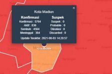 Turun Jadi Oranye, Kota Madiun Targetkan Jadi Level 3 PPKM - JPNN.com Jatim