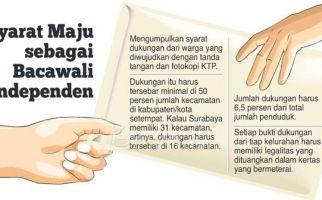 Pilwali Surabaya, Calon Jalur Independen Sepi Peminat - JPNN.com