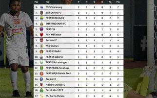 Klasemen Liga 1: PSIS Perkasa, Persipura Merana - JPNN.com