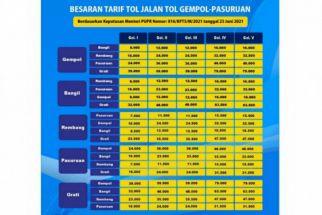 Naik, Berikut Tarif Baru Tol Gempol-Pasuruan per 1 Agustus 2021 - JPNN.com Jatim